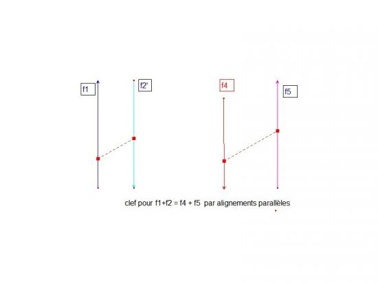 clef-abaque-alignement-paralleles-4-axes.jpg