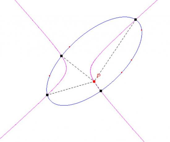 ellipse-4-normales-issues-d-un-point.jpg