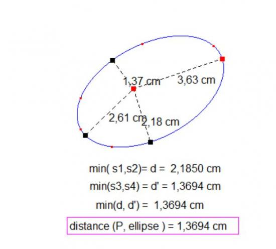 ellipse-distance-a-un-point.jpg